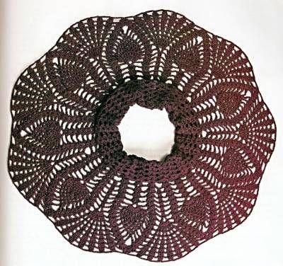 Вязаная модель юбки. Схема вязания крючком. - Схемы вязания юбки - Схемы для вязания - Уроки вязания крючком - Вязание крючком, схемы для вязания крючком