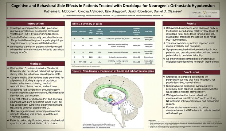 New Research Poster From VanderbiltS Autonomic Lab Presented At