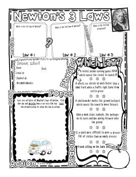 Newtons-Laws-of-Motion-Poster-Project-1247538 Teaching Resources - TeachersPayTeachers.com