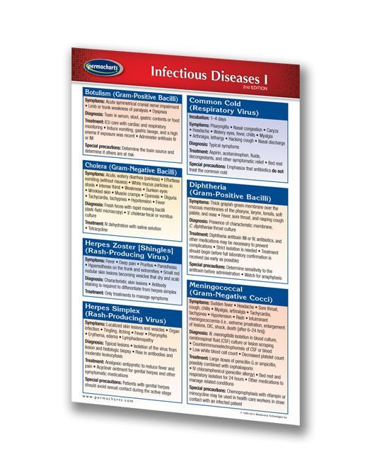 Infectious Diseases I (Pocket Size)-Laminated. This Quick Reference guide chart outlines symptoms, diagnosis, treatment, and special precautions for 15 different diseases (e.g., botulism, common cold, herpes simplex, influenza, mumps).