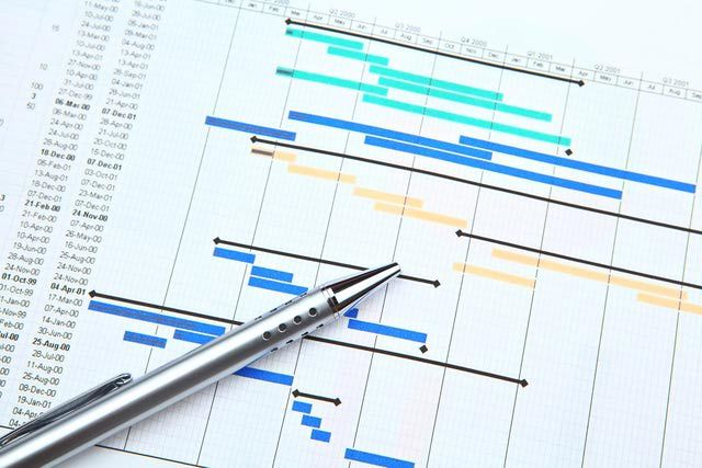 Learn to Prepare a Gantt Chart for a Project Schedule