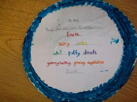 Yesterday we did our first Earth Day project. We wrote poems about Earth, glued them to a paper plate, and painted the paper plate.  Here's...