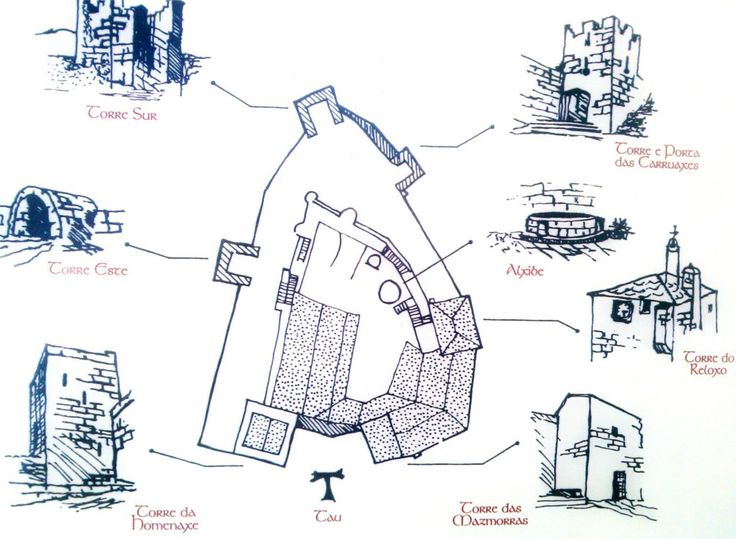 Plano del castillo de Castro Caldelas - Plano do castelo de Castro Caldelas