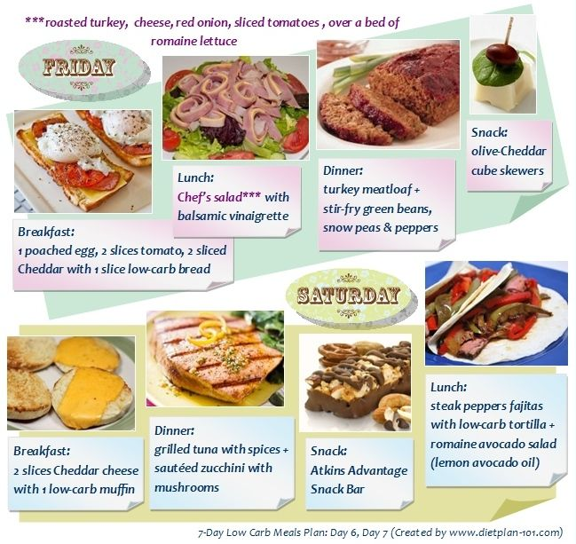 1000+ images about BANTING DIEET on Pinterest | Low carb diets ...
