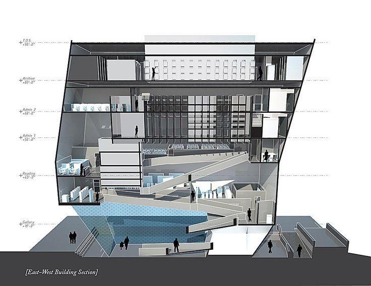 Which School Offers Speculative Design