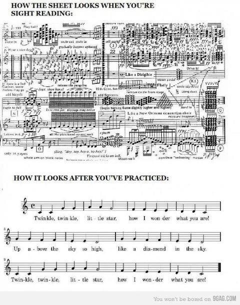 How the sheet music looks when someone is sight reading. It sure brings me back to the old days as a high school freshman first time sight reading.