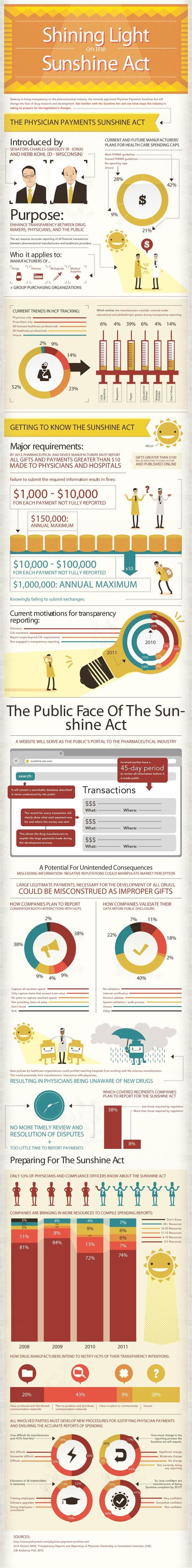36 best Ethics images on Pinterest   Business, Human ...