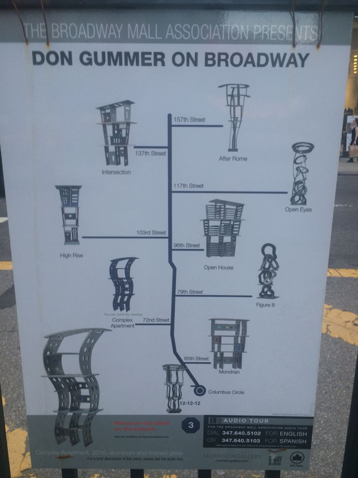 Here are the locations of all of Don Gummer's sculptures on Broadway.