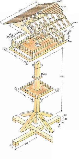 Bauplan für ein Vogelfutterhaus  Free bird feeder plan