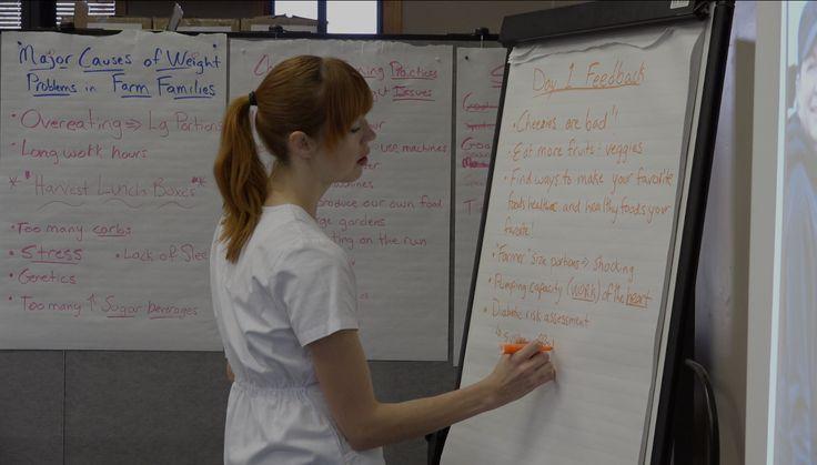 SFF- Workshop Brainstorm Session