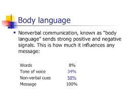 Image result for positive and negative body language examples
