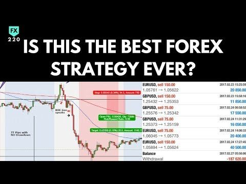 Is This The Best Forex Trading Strategy Ever Live With No Losses Proof