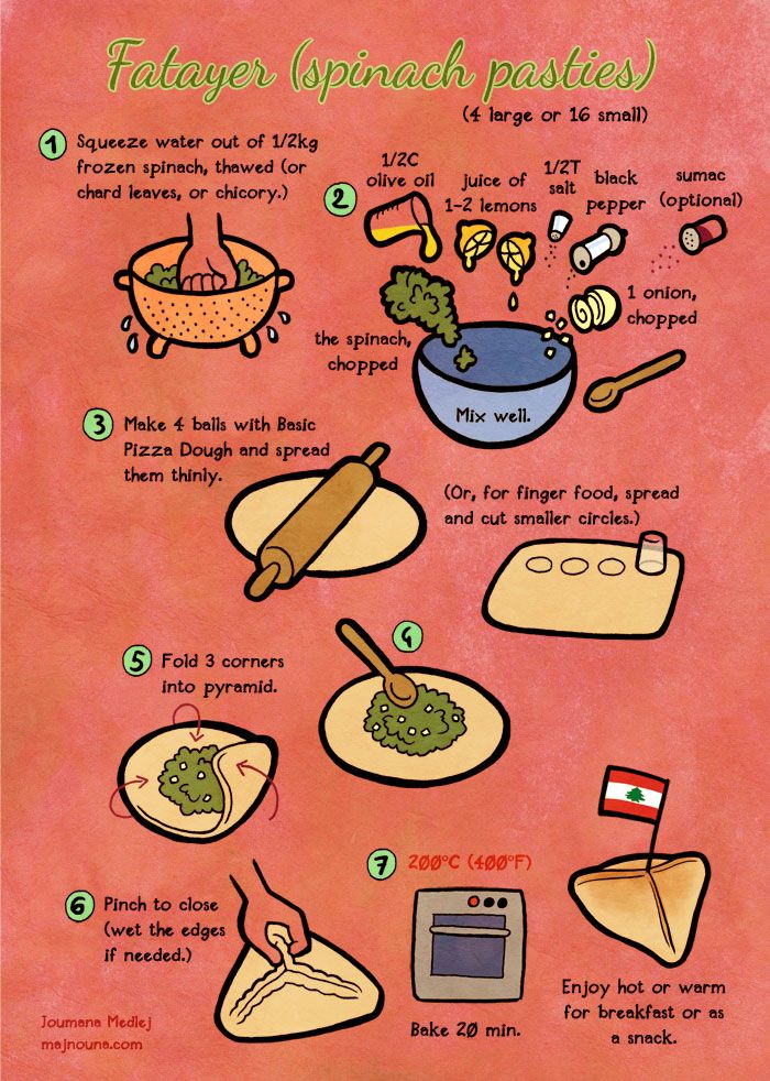 Quick food: Spinach pasties by majnouna.deviantart.com on @deviantART