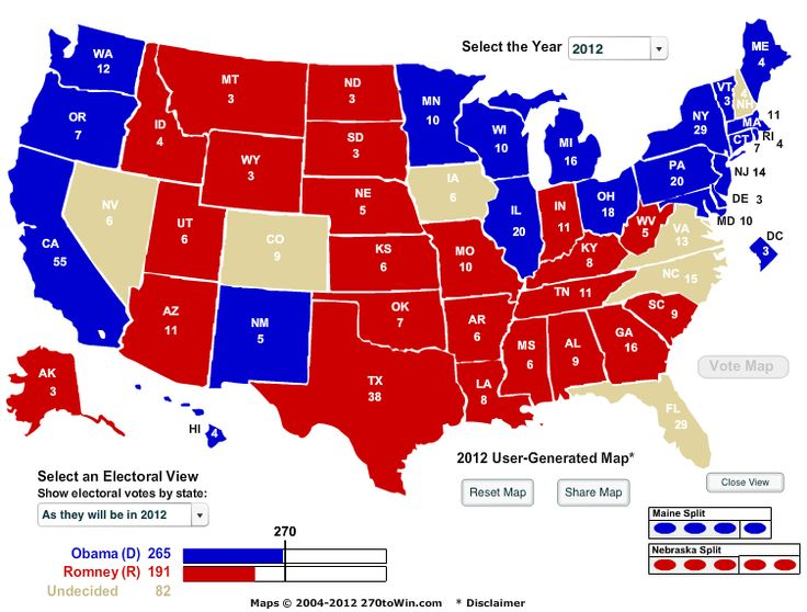 Speech about the electoral college