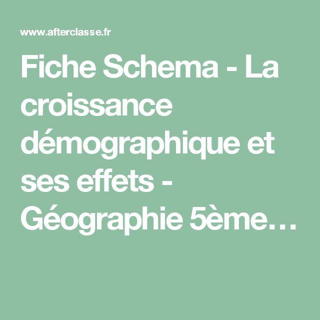 Fiche Schema - La croissance démographique et ses effets - Géographie 5ème…