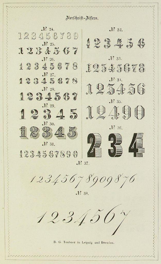 Guide graphique de l'imprimeur en 1848