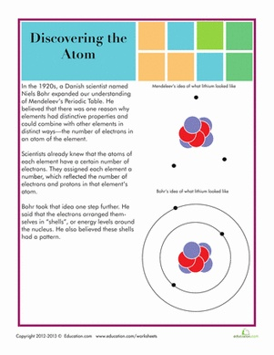 atom structure atoms worksheets and articles. Black Bedroom Furniture Sets. Home Design Ideas