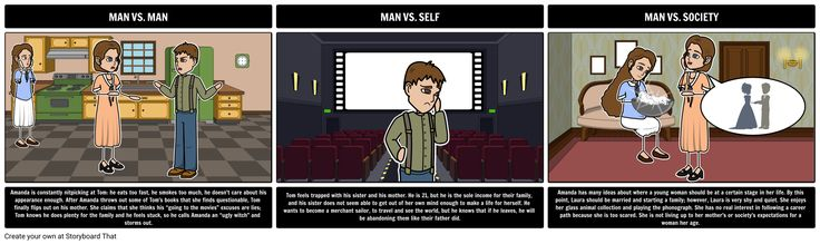 The Glass Menagerie - Literary Conflict: Having students create storyboards that show the cause and effect of different types of conflicts strengthens analytical thinking about literary concepts. Have your students choose an example of each literary conflict and depict them using the storyboard creator. In the storyboard, an example of each conflict should be visually represented, along with an explanation of the scene, and how it fits the particular category of conflict.