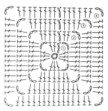 granny square crochet diagram
