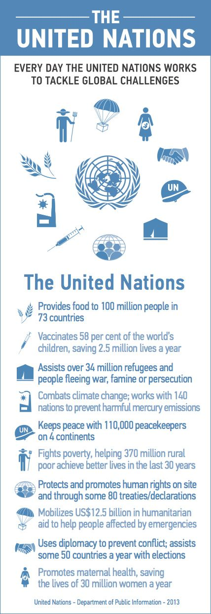 The United Nations Every Day [by United Nations Foundation -- via #tipsographic]. More at tipsographic.com