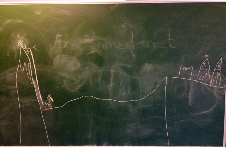 Kids blackboard Drawing