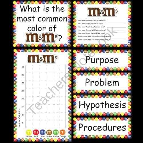 Science Fair Project - M&Ms from Kindergarten Supplies on TeachersNotebook.com -  (18 pages)  - This is a package for conducting and making a science fair board on What is the Most Common Color of M&M's?  Package includes:  ~Instructions ~Title: What is the most common color of M&M's? ~Headings: Purpose, Problem, Materials, Hypothe