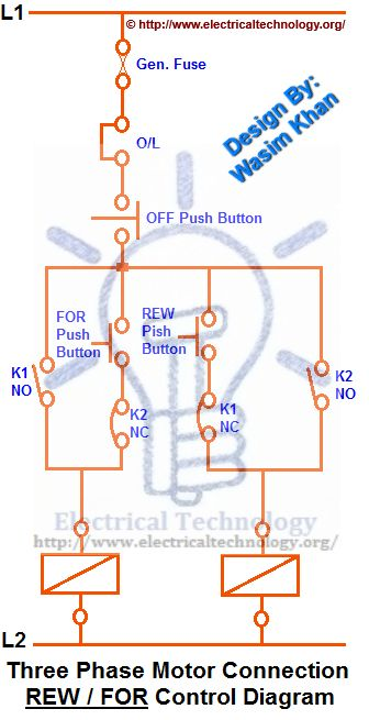 REV  FOR ThreePhase Motor Connection Control diagram