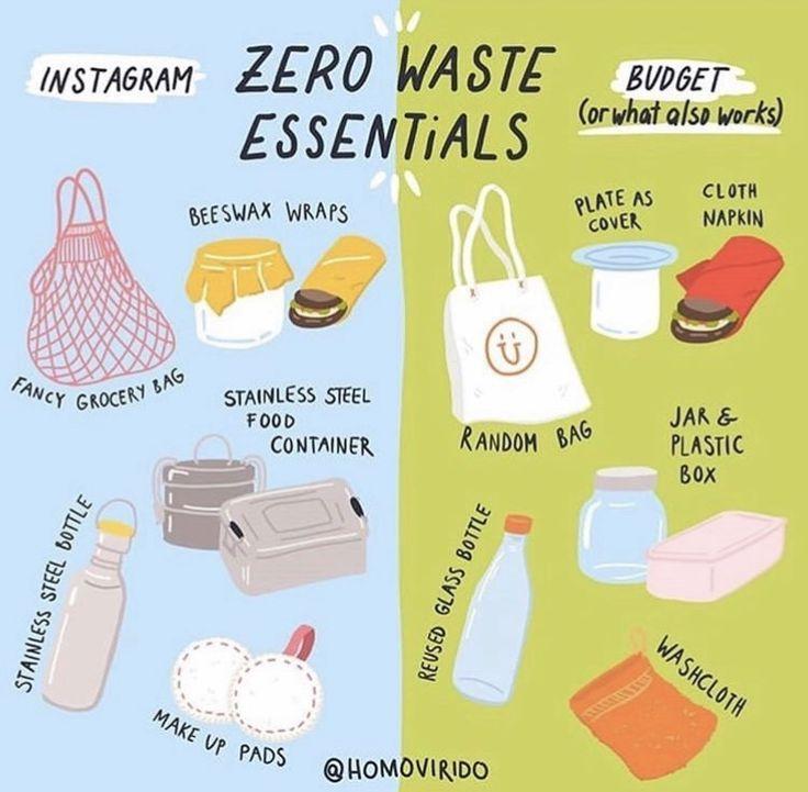 Zero Waste Tipps Fürs Leben Tipps Plastik Recycling