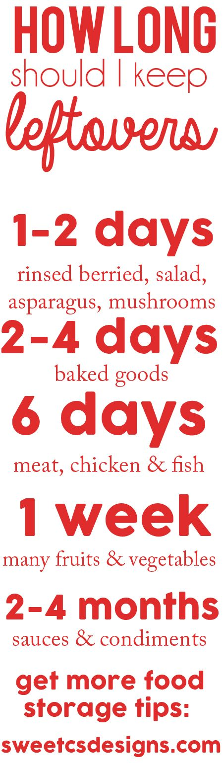 how long to keep leftovers- this is a good guide plus some great storage tips!