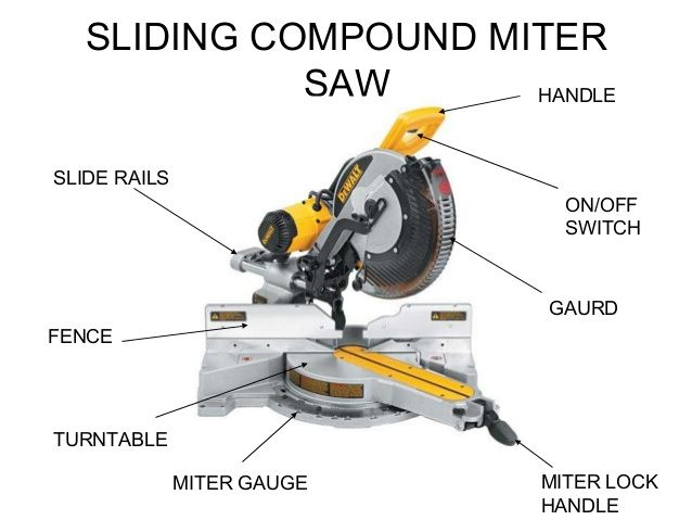 Image Result For Parts Of A Miter Saw Miter Saw Miter Saw Reviews Sliding Compound Miter Saw