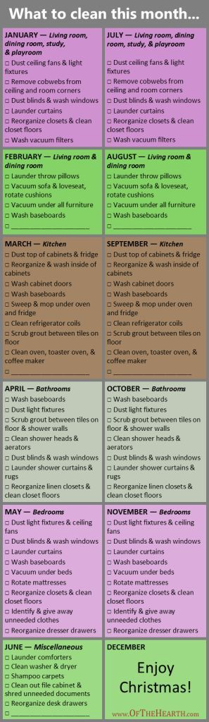 Deep Cleaning Schedule 2016   My rotating cleaning schedule has created order in many of our homes. See how readers have customized it and download an editable version for yourself.