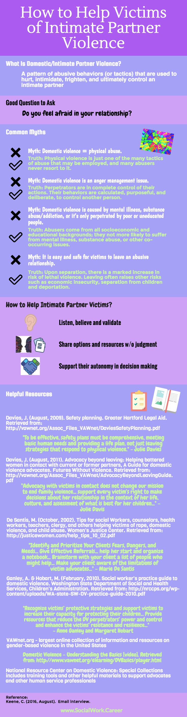 25 best pets domestic violence images on pinterest domestic how to help victims of intimate partner abuse fandeluxe Image collections