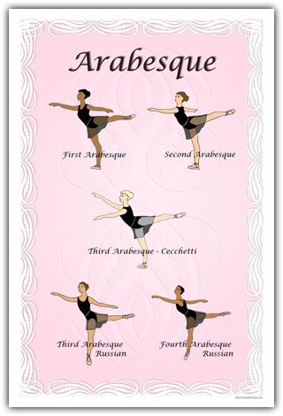 How to Perform an Arabesque in Ballet (with Pictures ...
