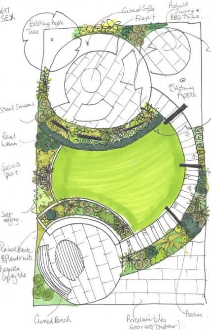 Garden Plans Design Layout Spaces 33+ Ideas – GLASS GARDEN.