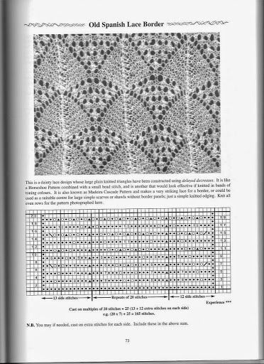 heirloom knitting - mano.panorama - Веб-альбоми Picasa