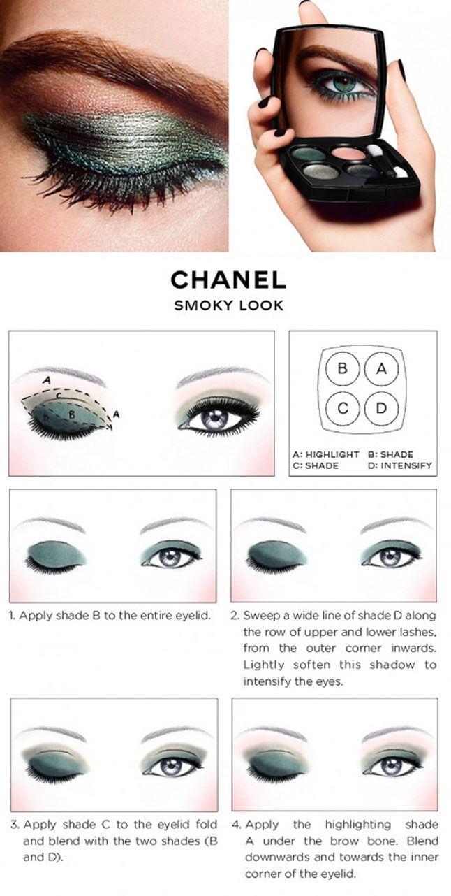 56 best chanel chart images on pinterest face charts chanel chanel eye makeup chart how to wear chanel les 4 ombres eye shadow geenschuldenfo Gallery