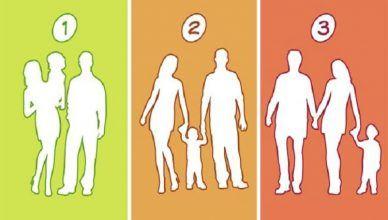Угадайте, какая из этих семей — ненастоящая? Это многое расскажет о ваших отношениях с близкими