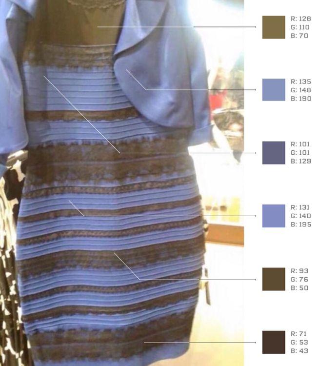 La discusión por el color