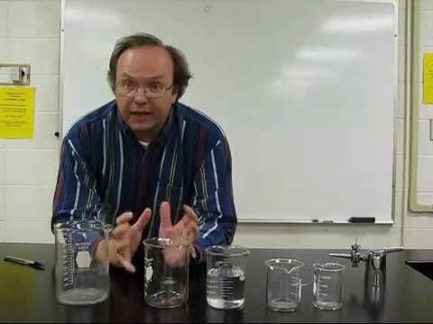 Relative Humidity fully explained