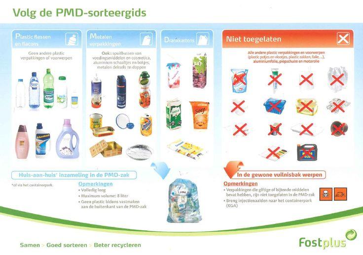 Wat mag er in de PMD zak?  Wat hoort bij restafval?  Ontdek het op dit handig overzicht.