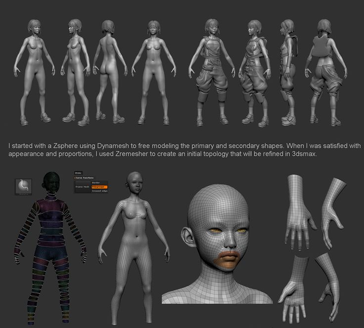 Making of Maschinen Project | CGVILLA