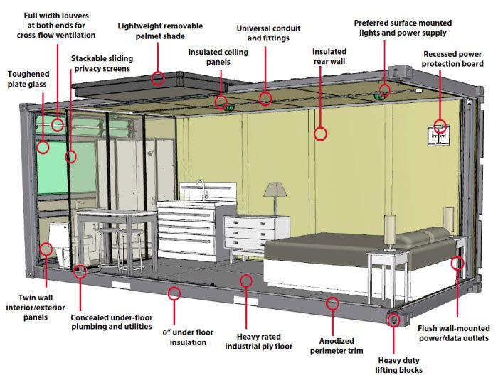 Shipping Container www.54-11.com GLOBAL@Argentina.com Venta de #containers #maritimos, venta de #contenedores #refrigerados y de #carga seca. Servicios de Comercio Exterior Home Designs