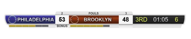 Basketball of the Live Score sports scoreboard and score bug software | live-score-app.com