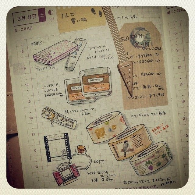 ryokura 鳥柄マステに文鳥が #ほぼ日手帳 #hobonichi | Use Instagram online! Websta is the Best Instagram Web Viewer!