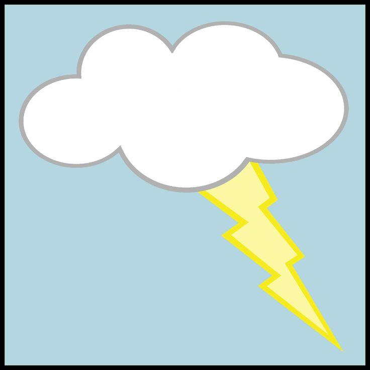 Weerkaartjes - onweer