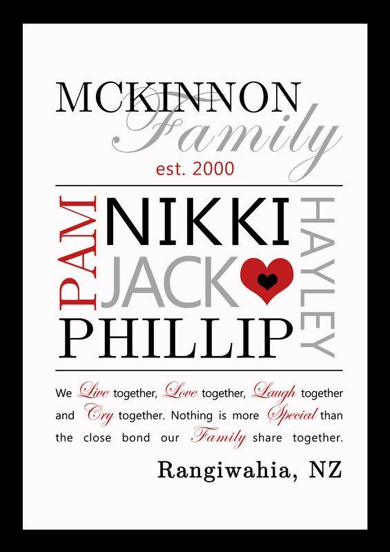 Family Keepsake Image http://www.melodyartdesigns.com/