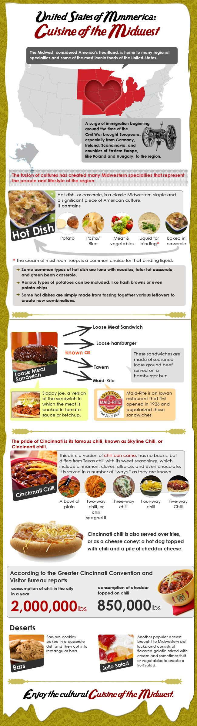 Best Food Of USA Infographics Images On Pinterest Kitchen - United states of america cuisine