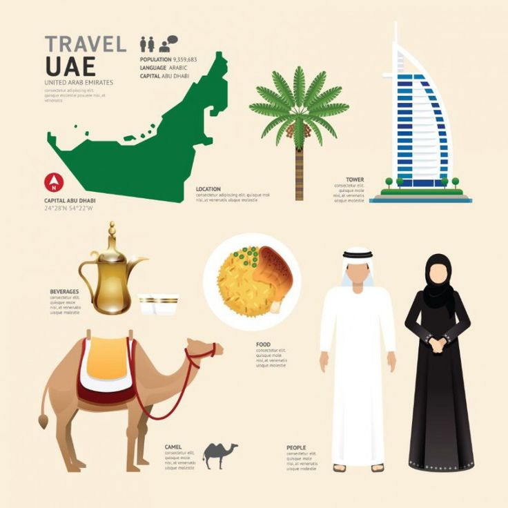Travel Concept Country Landmark W (Travel UAE)