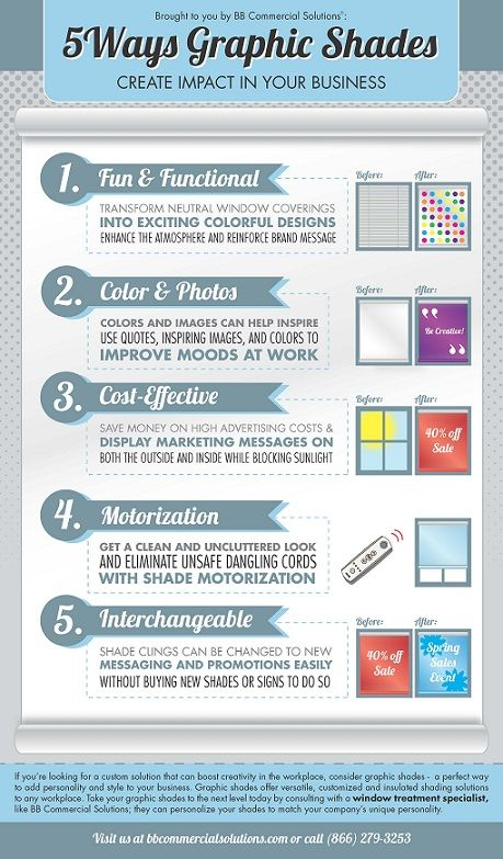 17 best images about graphic shades on pinterest for Energy efficient brands