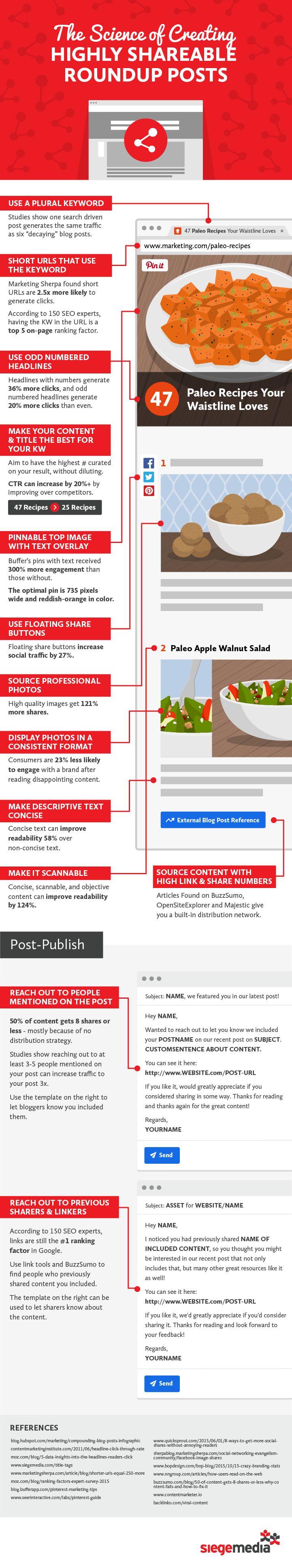 The Anatomy of a Highly Shareable List Post [Infographic]